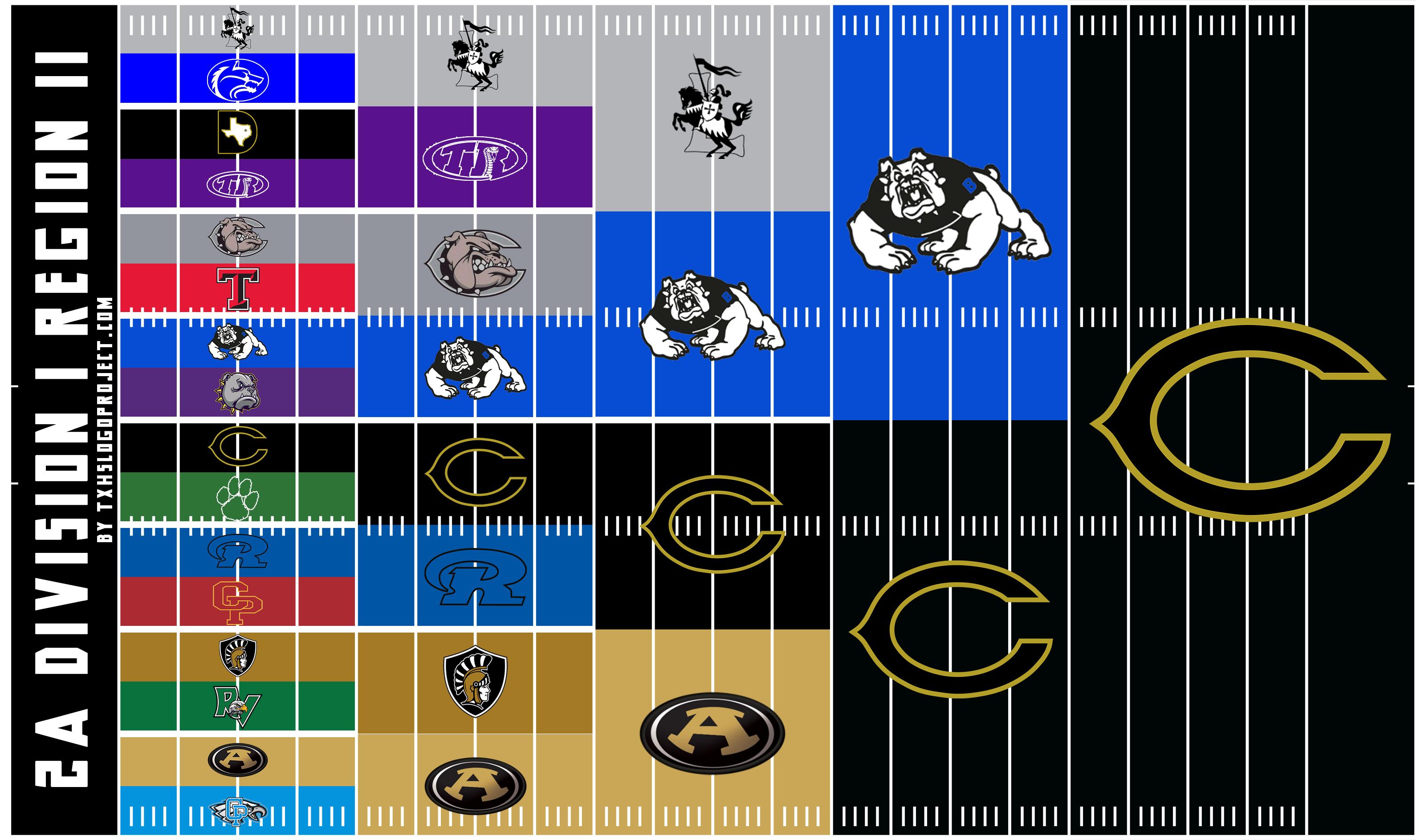2A Division I Region II