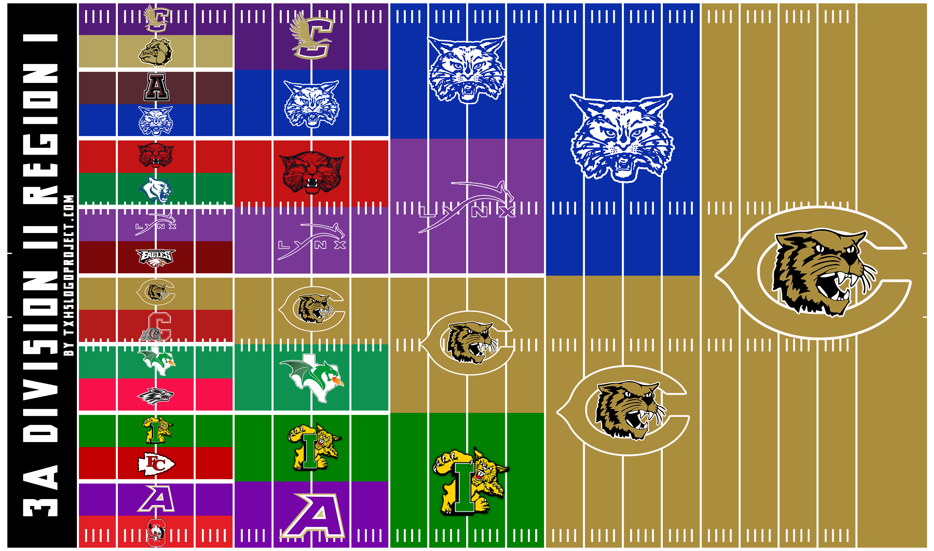 3A Division II Region I