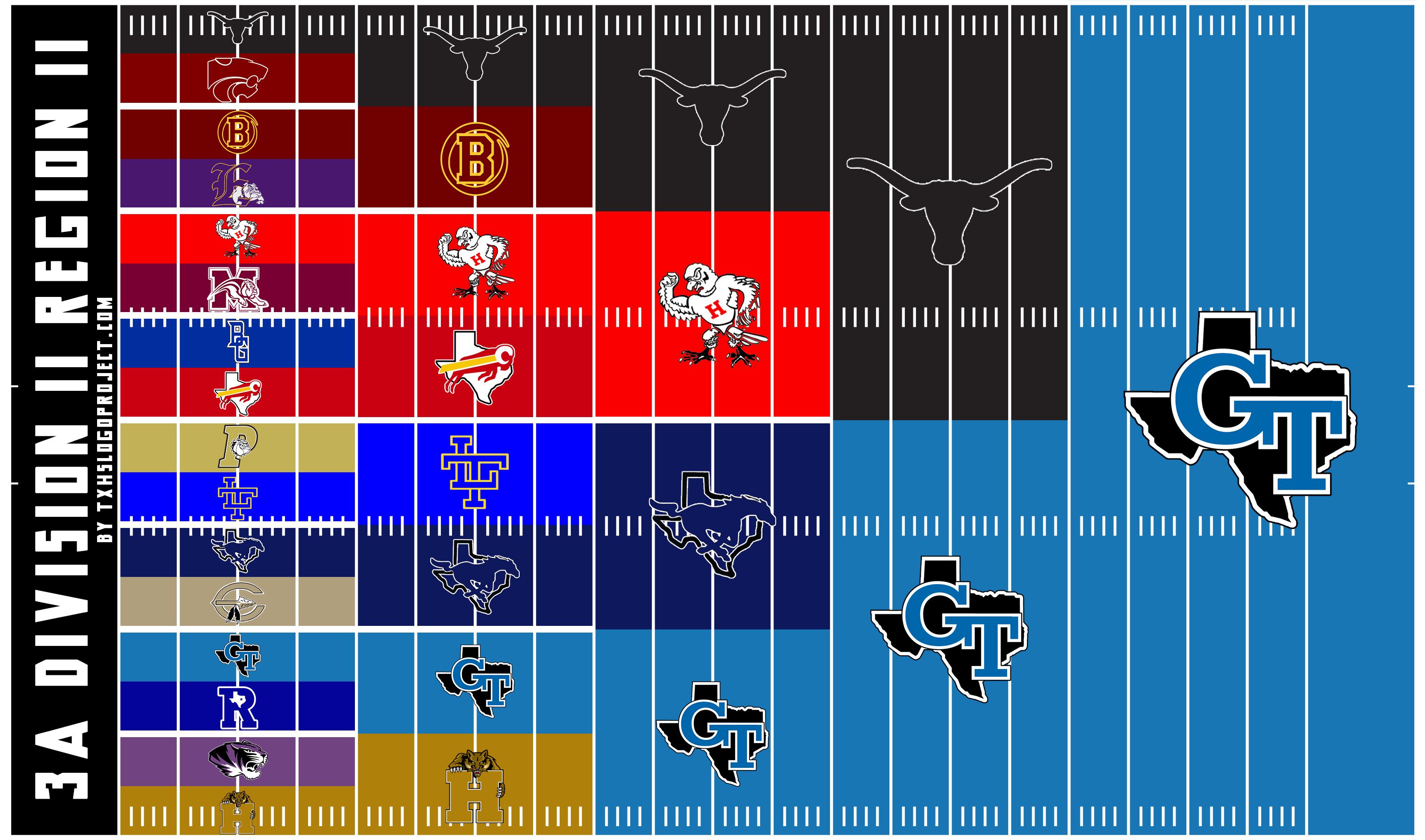 3A Division II Region II